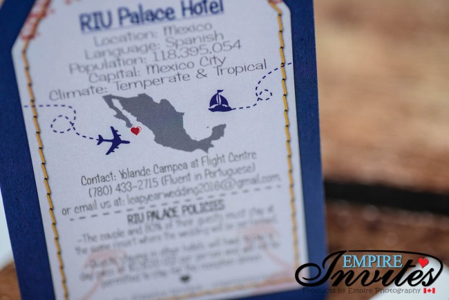 The back contains location stats aswell as a map showing the resorts location